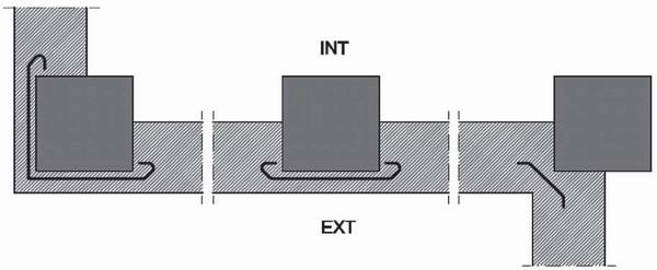 Beispiel von Fassadenmauerwerk zwischen Betonpfeilern